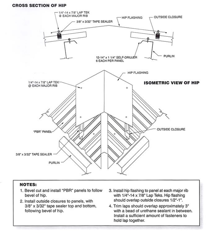 Cross Section Isometric View Of Hip Metal Building