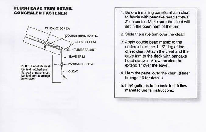 Flush Eave Trim Detail Concealed Fastener Metal Building
